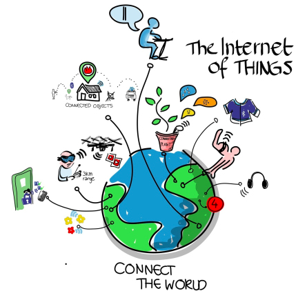 Asia Pacific の Internet of Things (IoT)